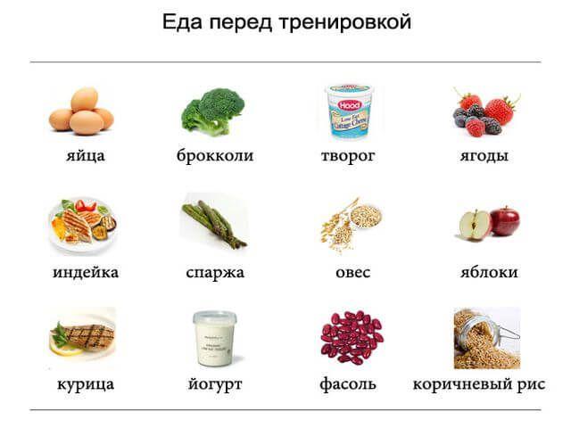їжа перед тренуванням