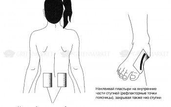 Застосування лікувального пластиру (Інструкція)