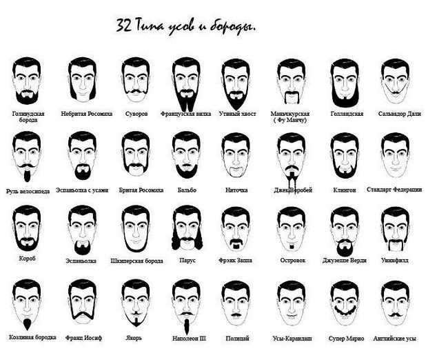 Як відростити бороду?