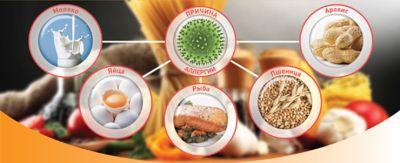 Симптоми і лікування алергії на обличчі