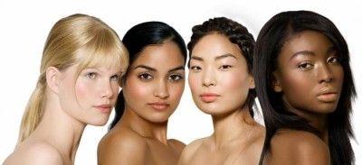 Тест на визначення типу шкіри